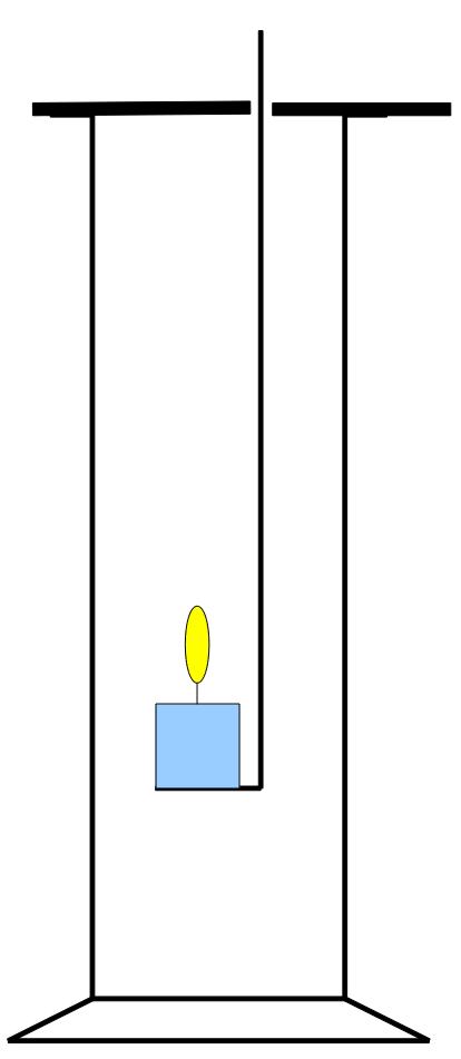 Luftanalyse über Brenndauer