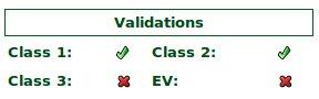 Class 2 Zertifizierung durch startssl