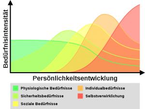 Warum das mit der Digitalisierung in Deutschland (auch) so schwer sein könnte …