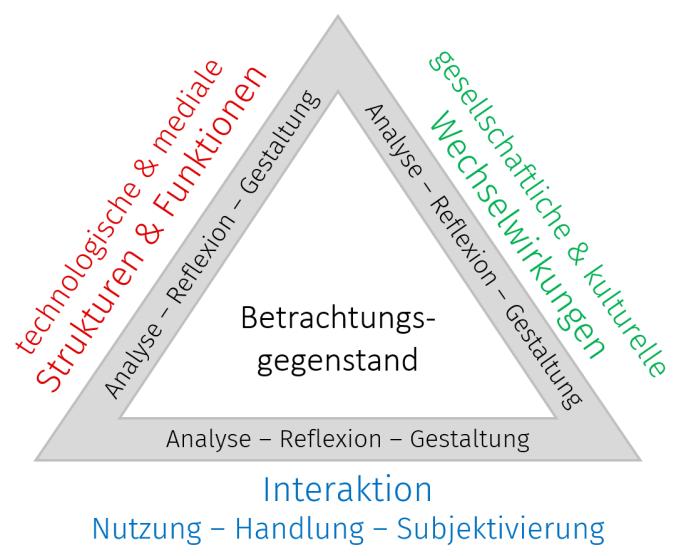 Frankfurt-Dreieck